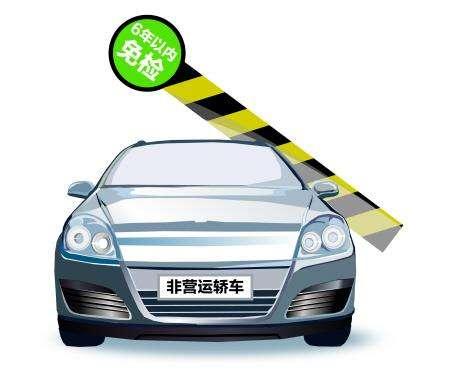 新车免检需要带什么?2年新车免检需要带什么资料证件?