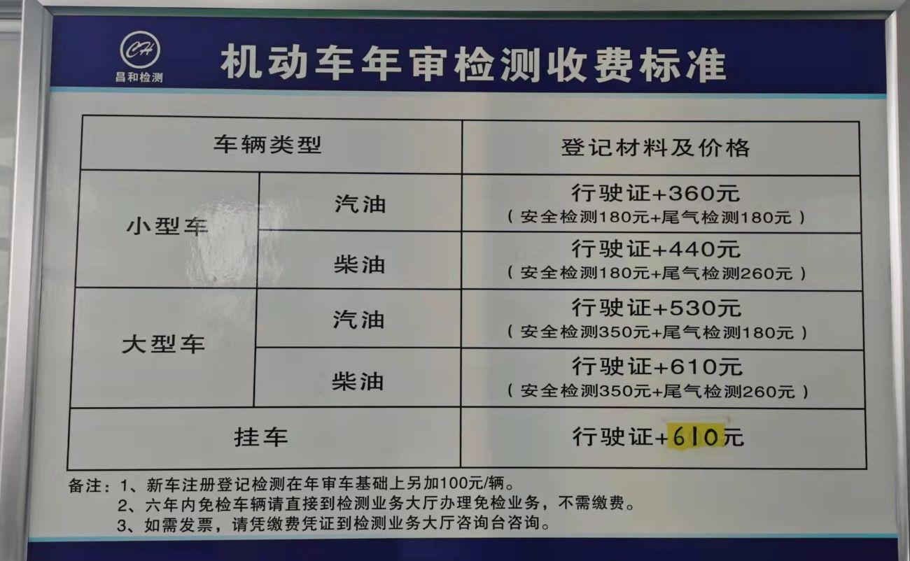 价格公示牌